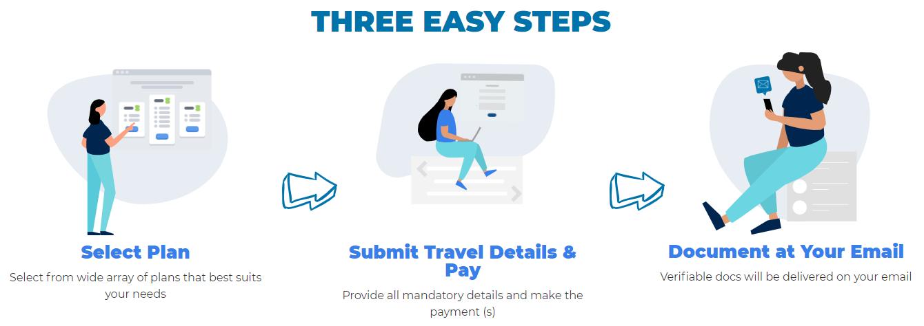 3-simple-steps-to-get-flight-reservation