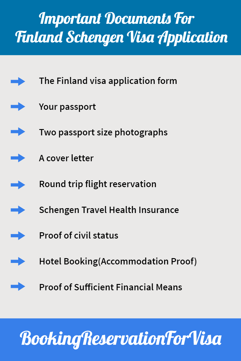 Finland-schengen-visa-required-documents