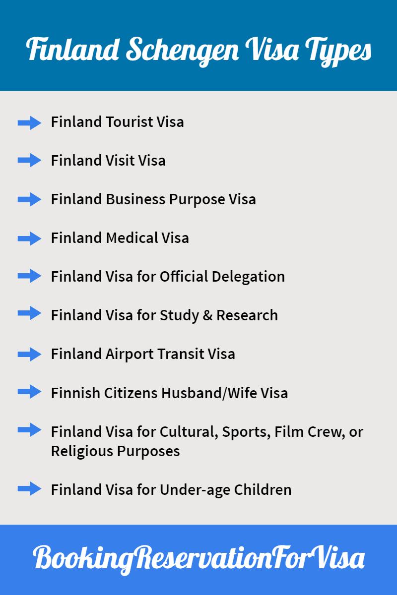 Finland-schengen-visa-types