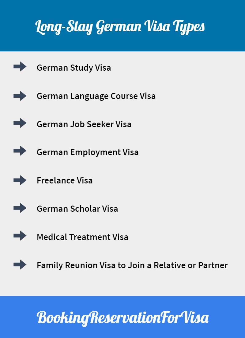 German-Long-stay-visa-types