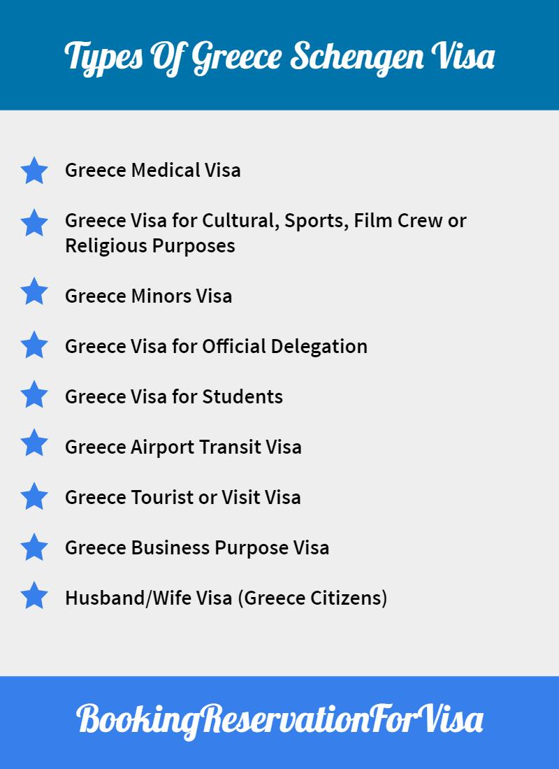 Types-of-greece-schengen-visa