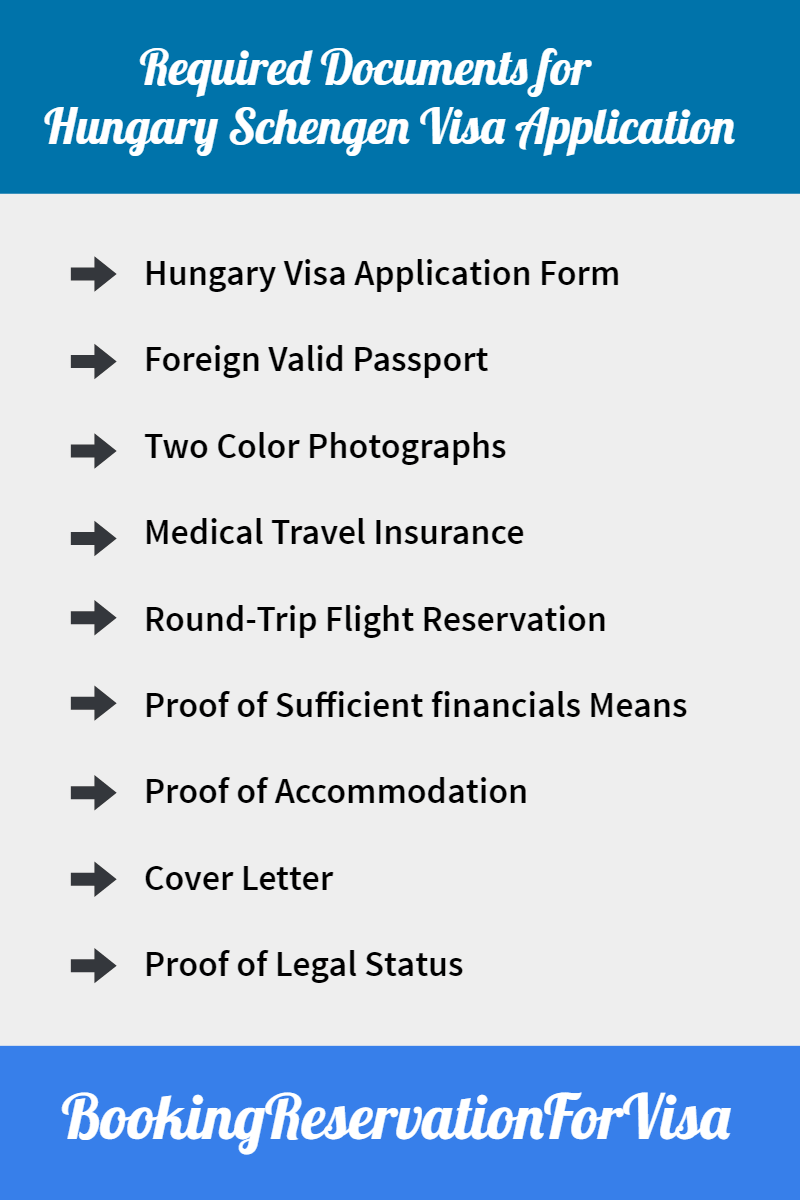 required-documents-for-hungary-visa-application