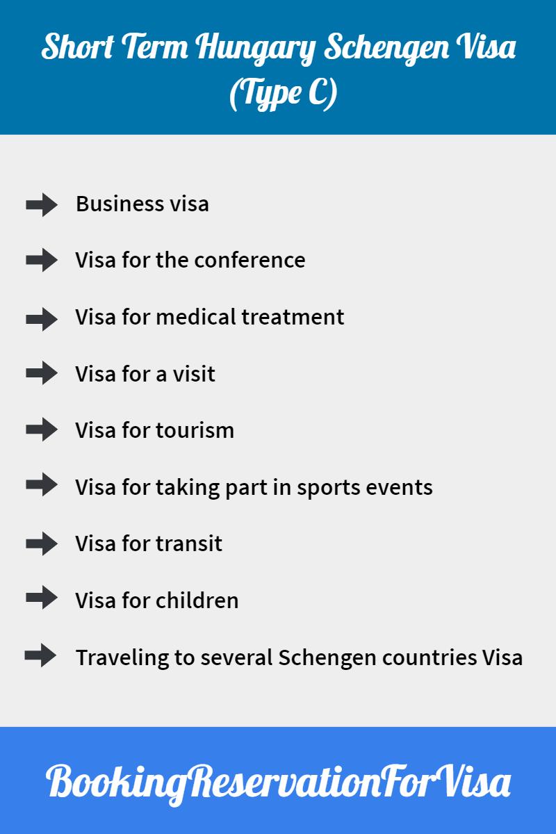 short-term-hungary-schengen-visa-types