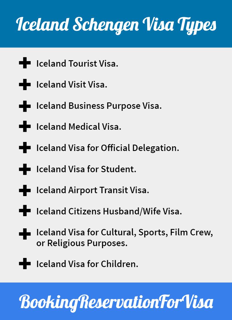 Iceland-schengen-visa-types