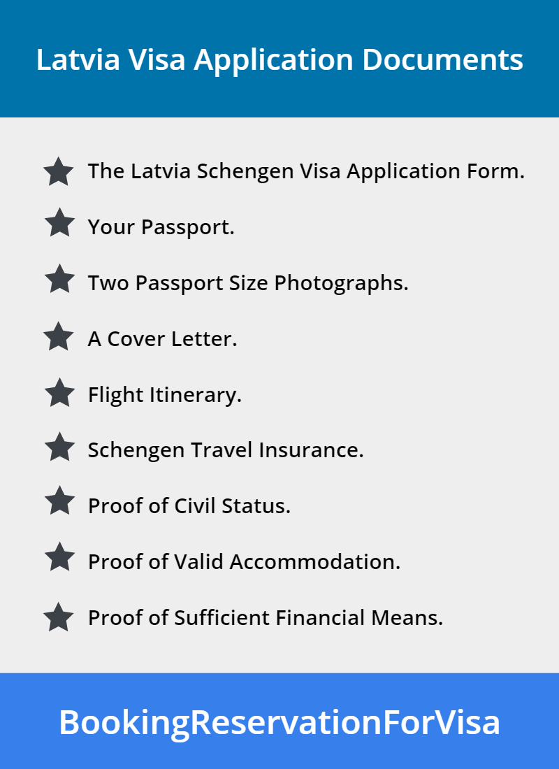 Required-documents-for-latvia-schengen-visa