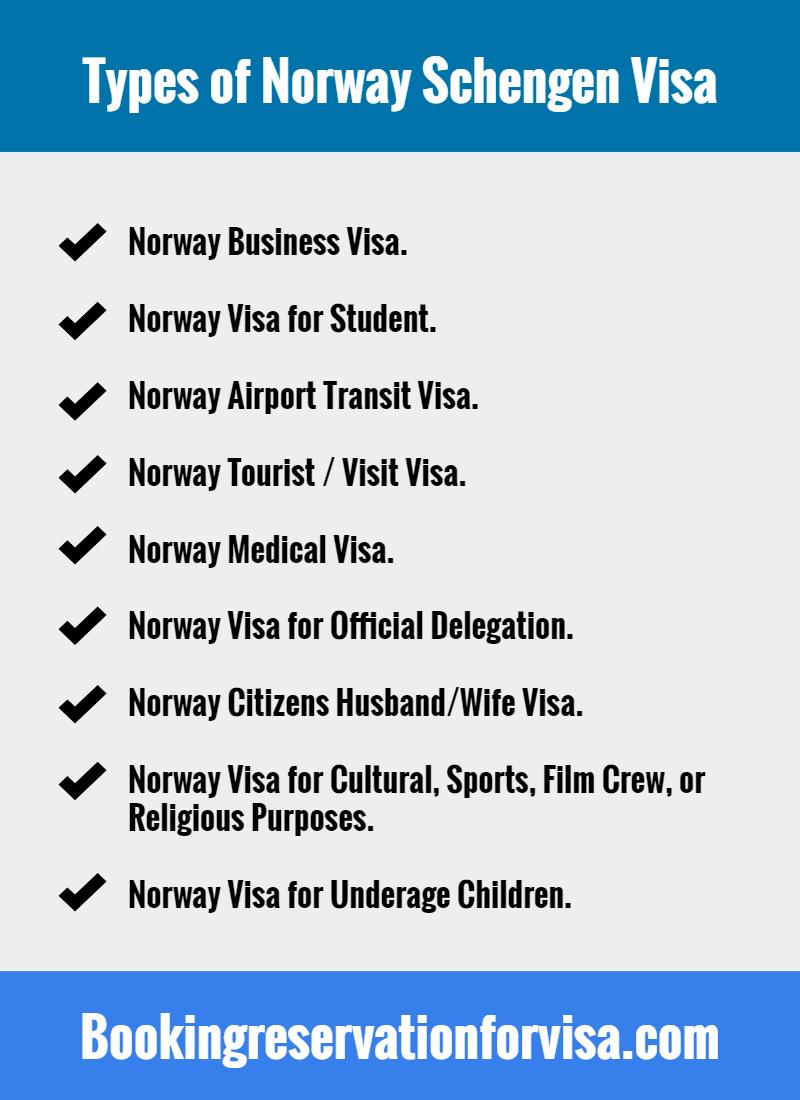 norway-schengen-visa-types