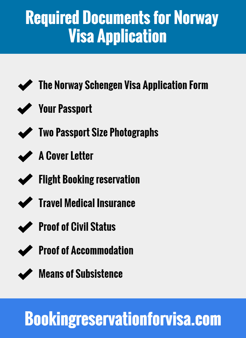 required-documents-for-norway-visa-application