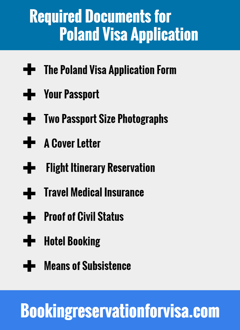 required-documents-for-poland-visa-application