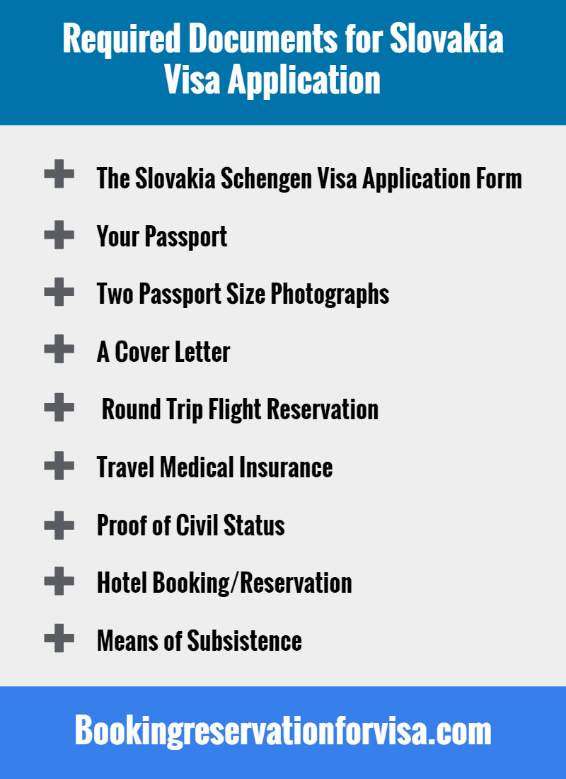 Required-documents-for-Slovakia-visa-application