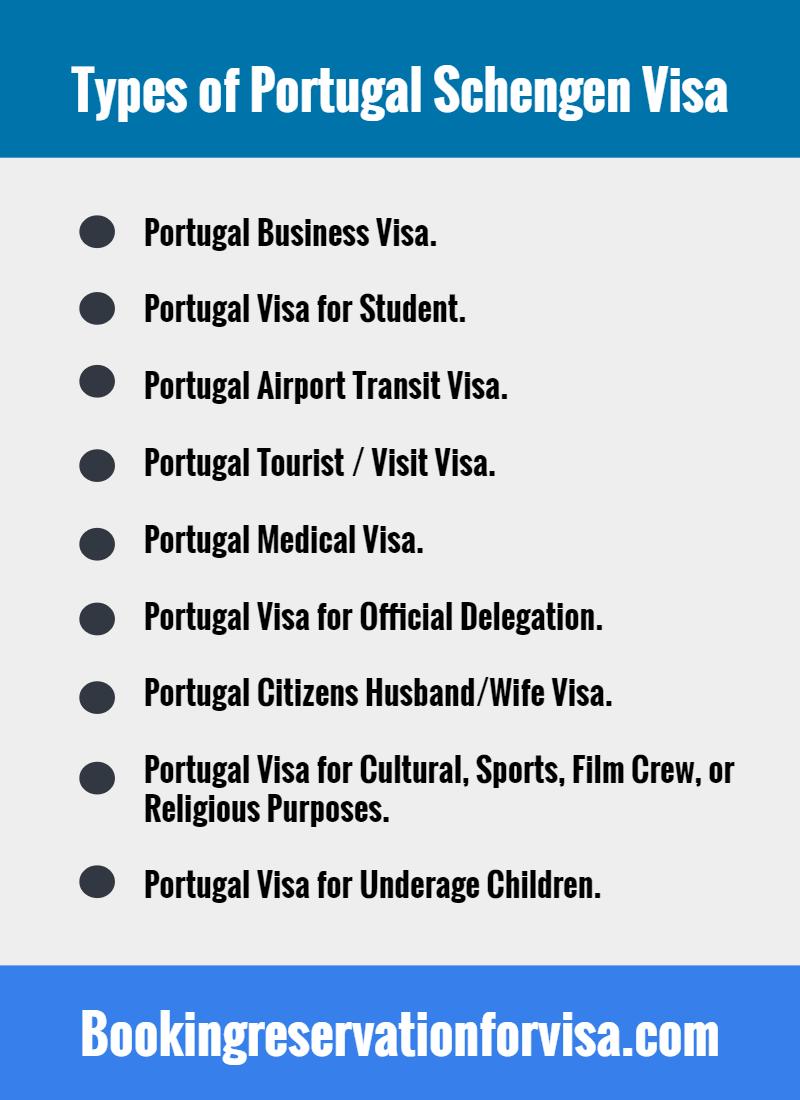 portugal-schengen-visa-types