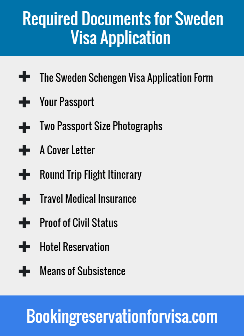 required-documents-for-sweden-visa-application