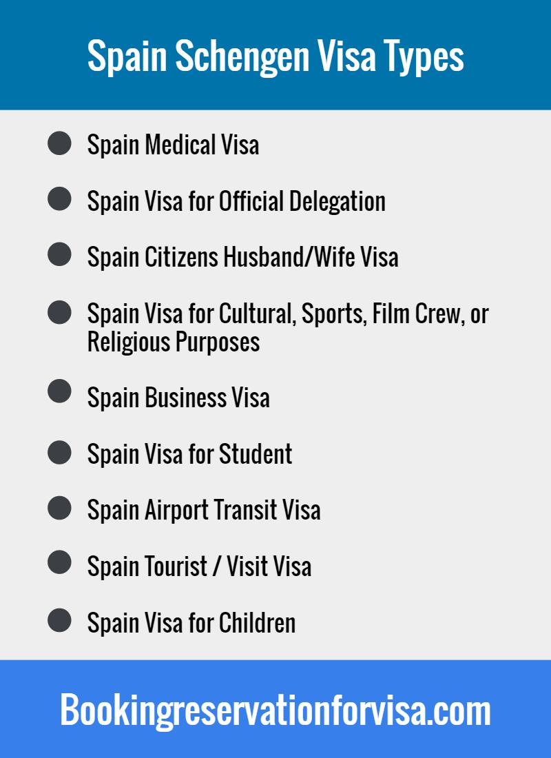 spain-schengen-visa-types
