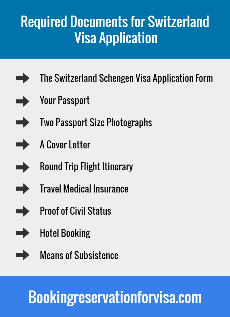 required-documents-for-Switzerland-visa-application