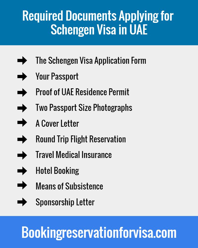 Required-Documents-to-Applying-for-Schengen-Visa-in-UAE