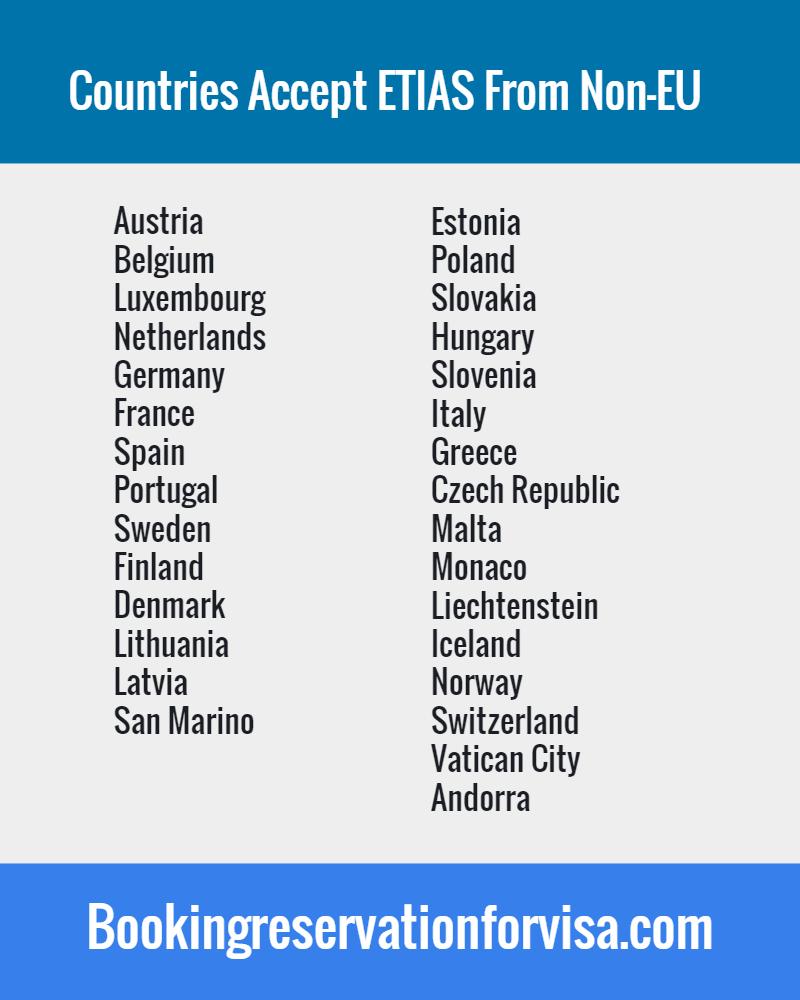 countries-demanding-ETIAS-from-non-EU-citizens