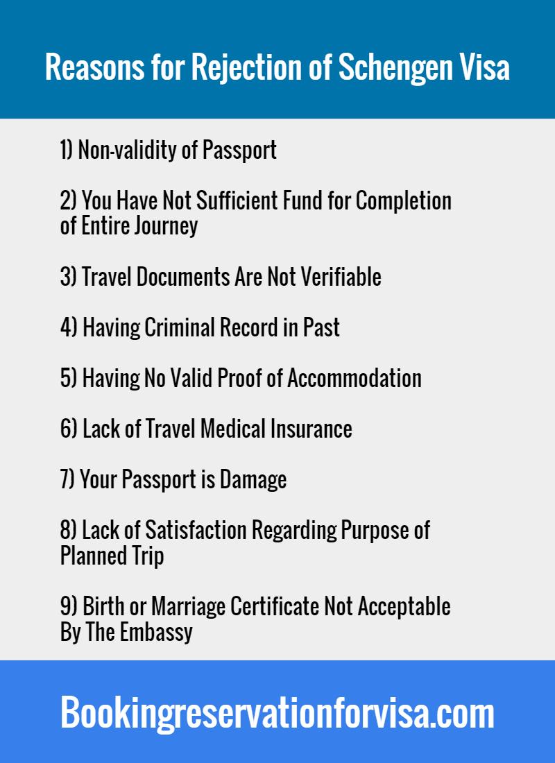 Reasons-for-Rejection-of-Schengen-Visa